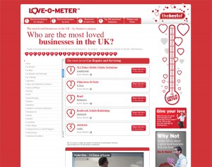 The Love-O-Meter