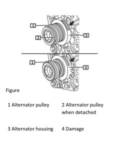 Alternator-Pulley_TecRMI