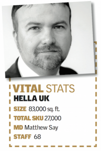 vital_stats_hella